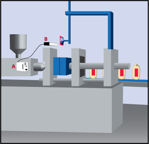 Static Elimination in Plastics Processing
