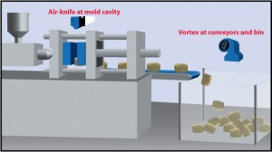 injection-molding-small-par